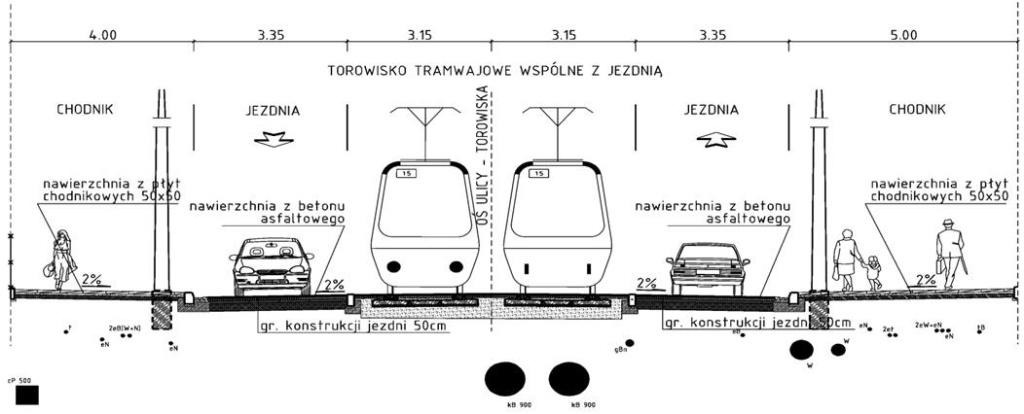 Громадські консультації щодо перебудови вул. Кавенчинської (м. Варшава)