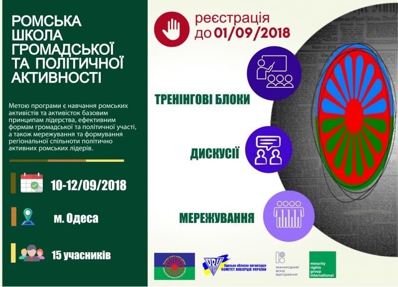 Ромських лідерів Півдня України запрошують на навчання з питань громадської та політичної активності