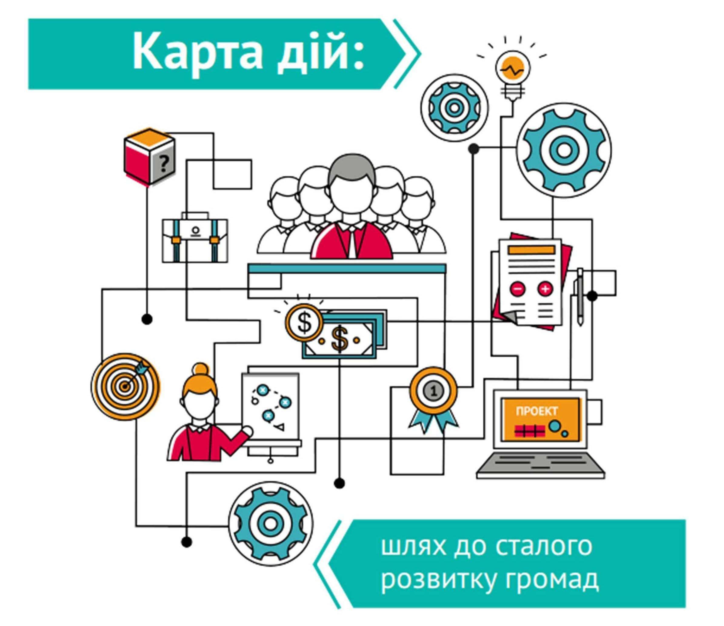 """Посібник """"Карта дій: шлях до сталого розвитку громад"""""""