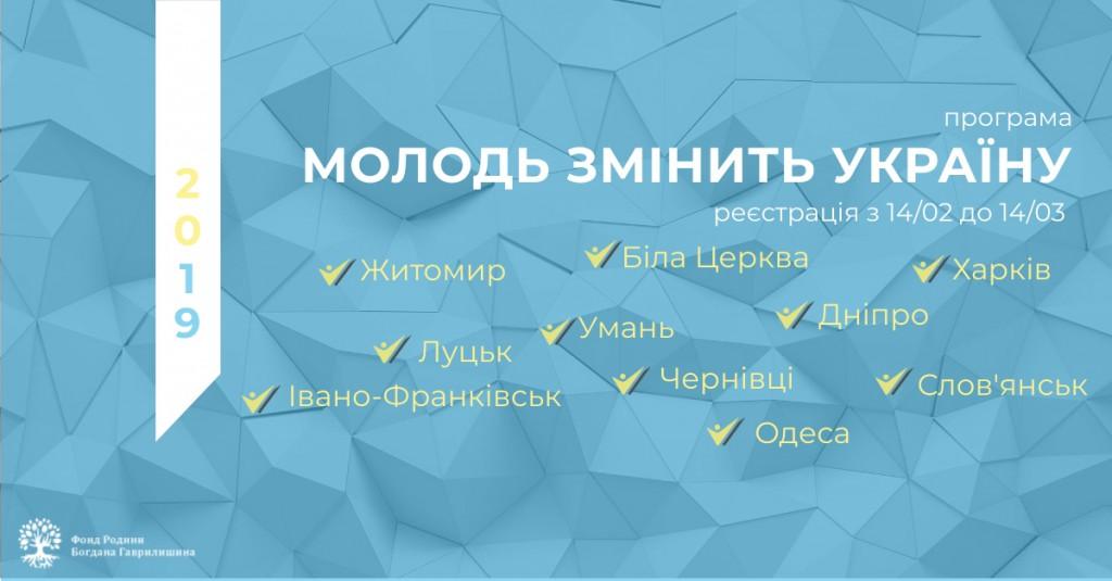 Набір на програму «Молодь змінить Україну» від Фонду родини Богдана Гаврилишина