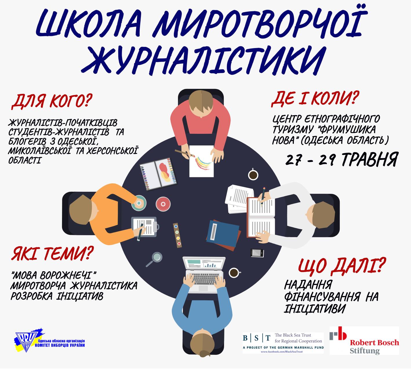 Відбір учасників навчально-практичної програми «Школа миротворчої журналістики»