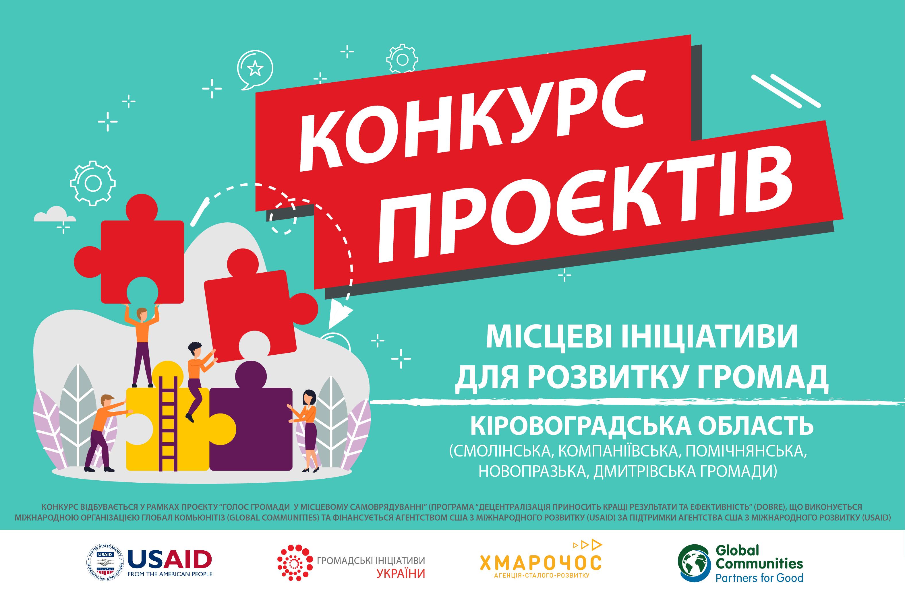 Спілка «Громадські ініціативи України» оголошує третій конкурс проектів «Місцеві ініціативи для розвитку громад» у Кіровоградській області